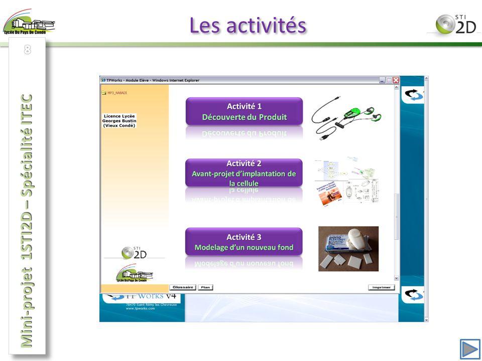 Les activités Mini-projet 1STI2D – Spécialité ITEC 8