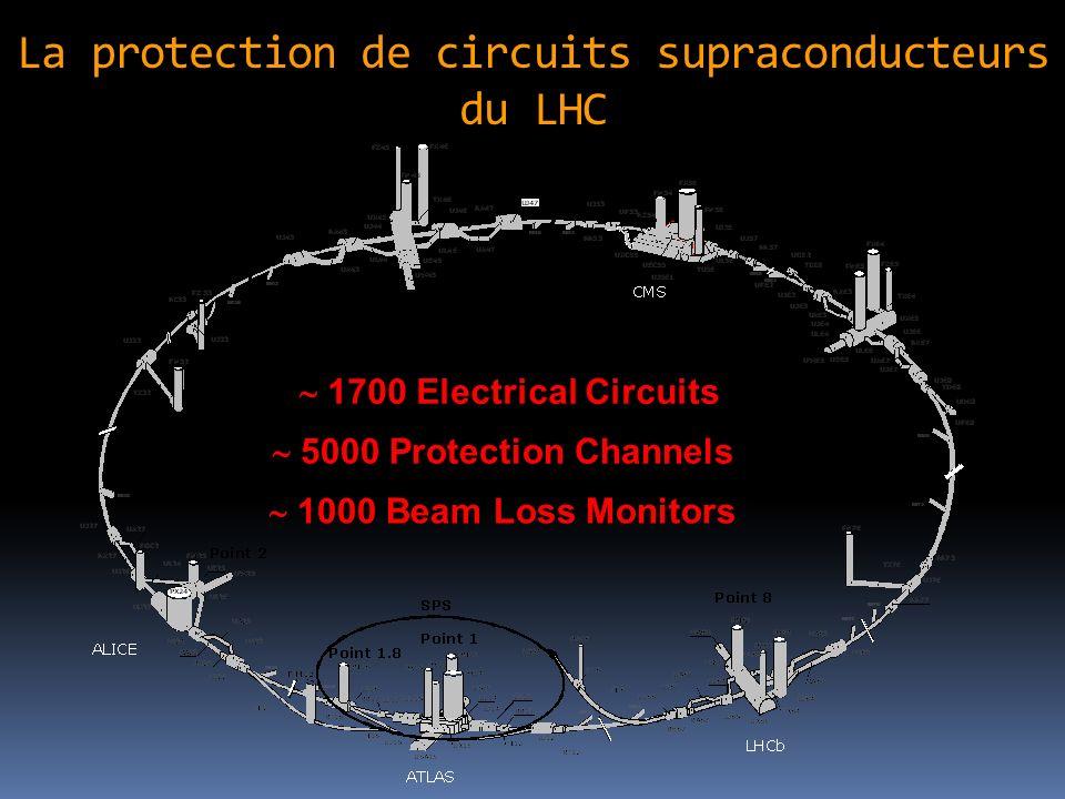 La protection de circuits supraconducteurs du LHC