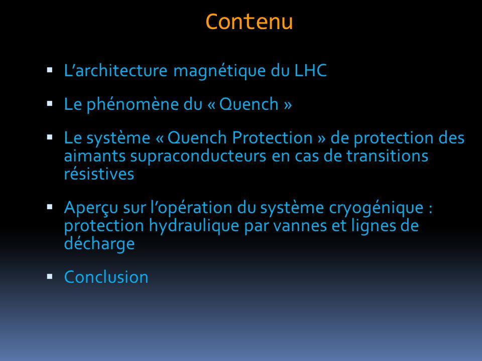 Contenu L'architecture magnétique du LHC Le phénomène du « Quench »
