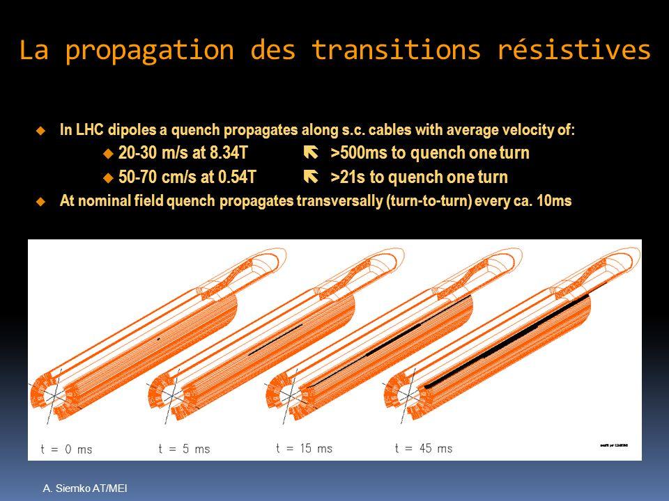 La propagation des transitions résistives