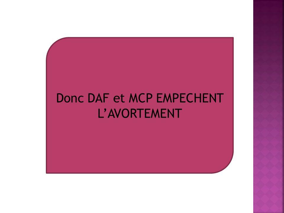 Donc DAF et MCP EMPECHENT L'AVORTEMENT