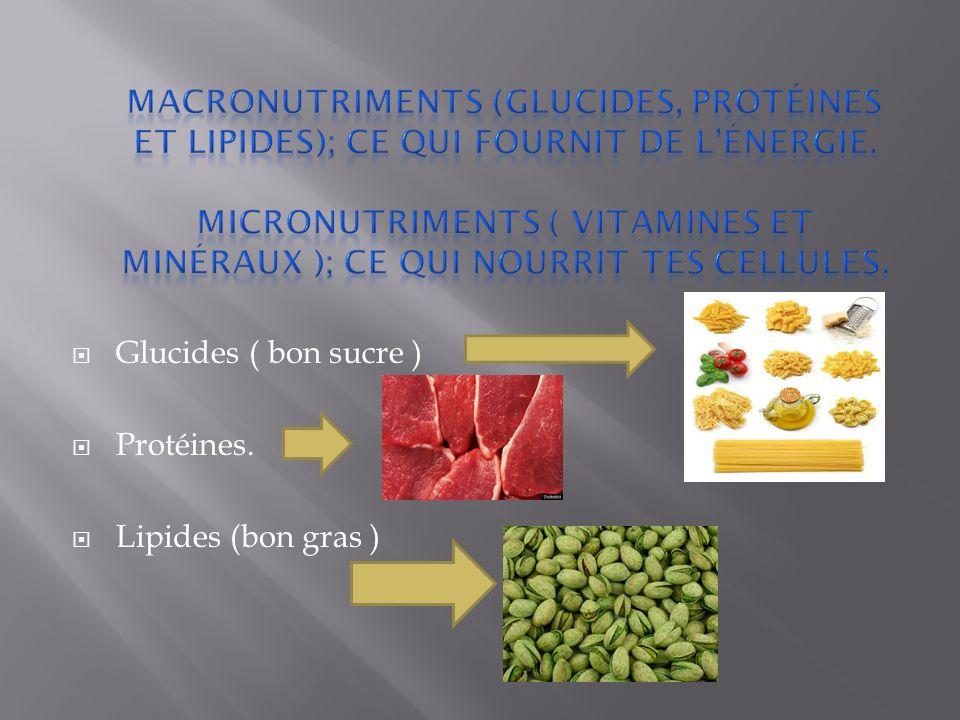Macronutriments (glucides, protéines et lipides); ce qui fournit de l'énergie. Micronutriments ( vitamines et minéraux ); ce qui nourrit tes cellules.
