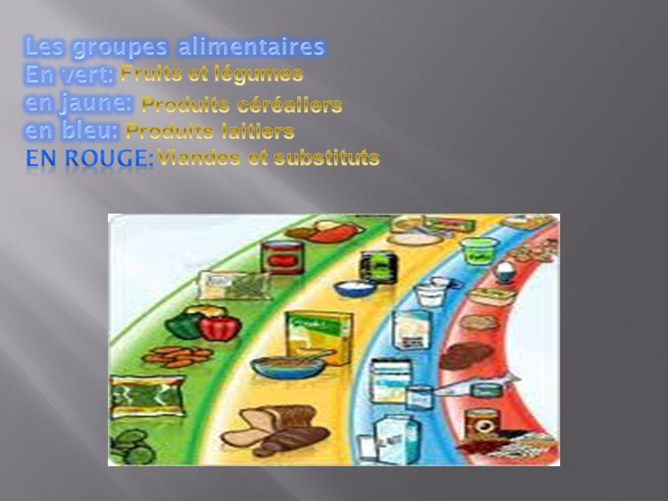 Les groupes alimentaires En vert: en jaune: en bleu: en rouge: