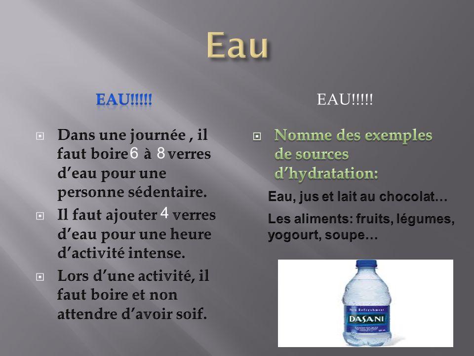 Eau Eau!!!!! Eau!!!!! Dans une journée , il faut boire à verres d'eau pour une personne sédentaire.