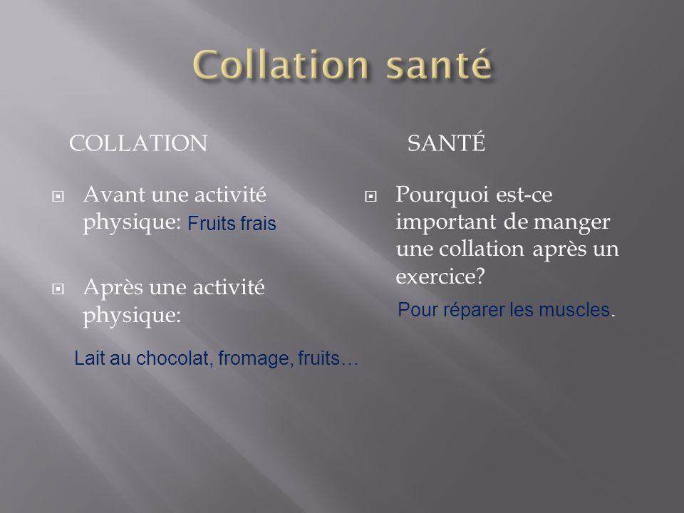 Collation santé Collation Santé Avant une activité physique: