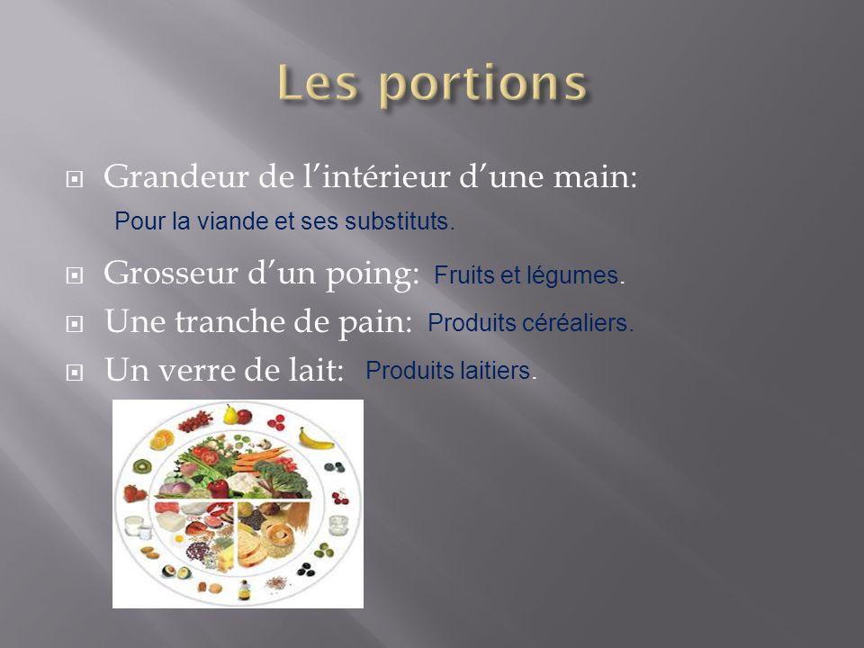 Les portions Grandeur de l'intérieur d'une main: Grosseur d'un poing: