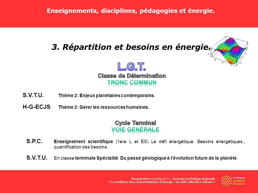 L.G.T. 3. Répartition et besoins en énergie.