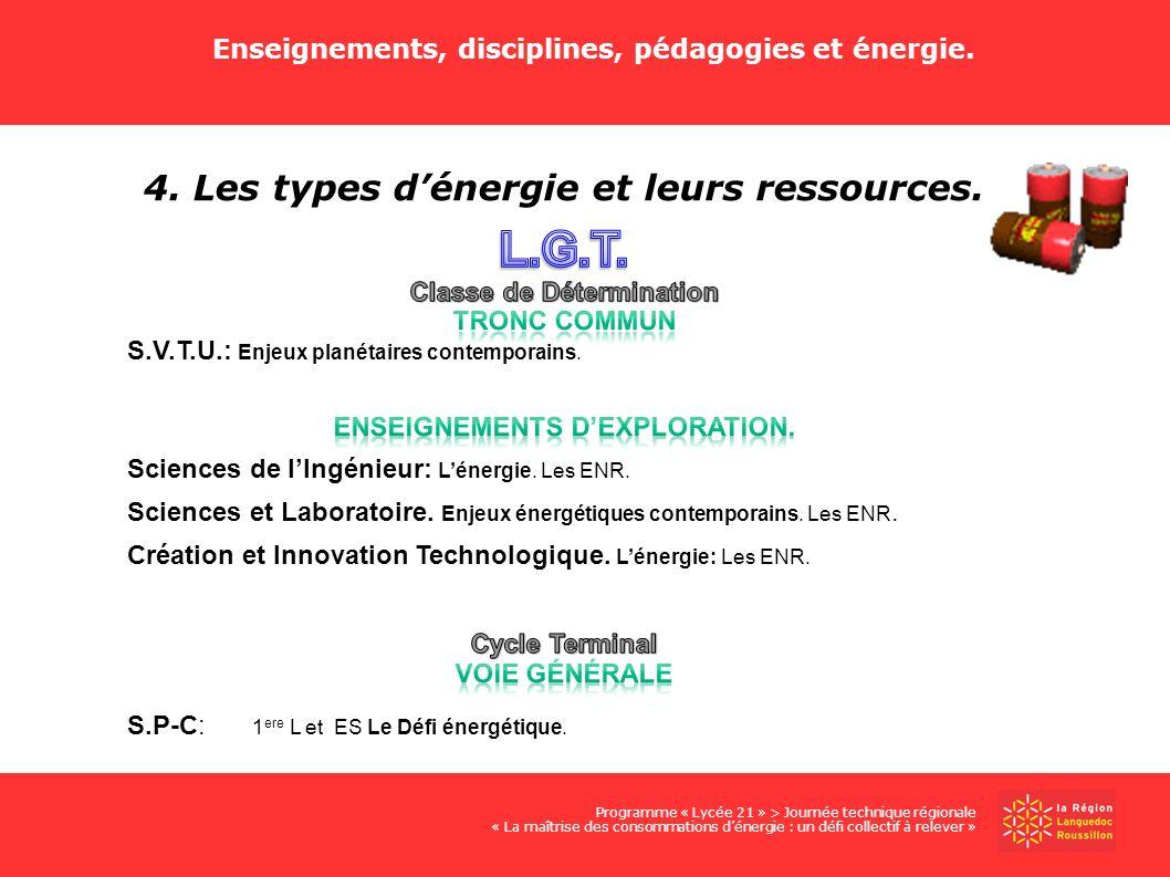 L.G.T. 4. Les types d'énergie et leurs ressources.