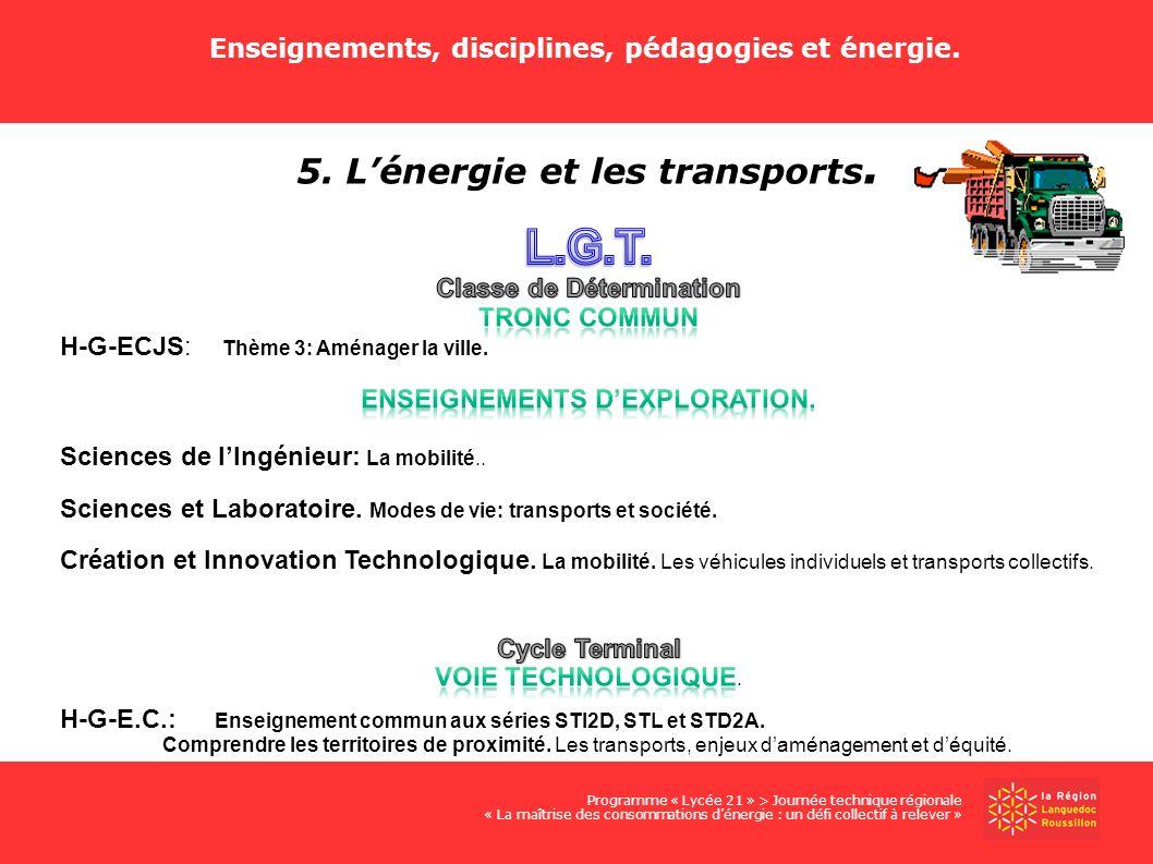 L.G.T. 5. L'énergie et les transports.