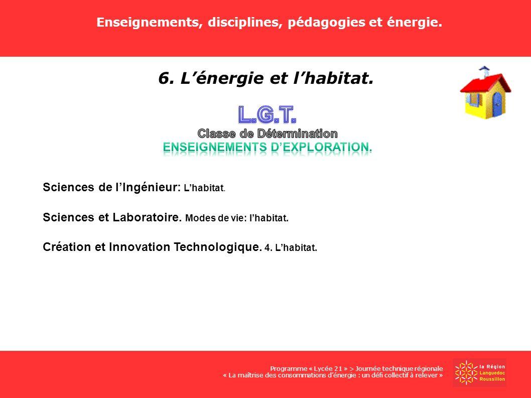 L.G.T. 6. L'énergie et l'habitat.