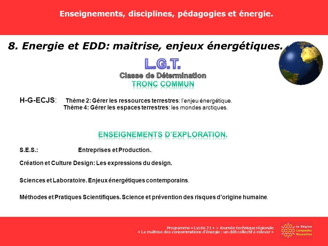 L.G.T. 8. Energie et EDD: maitrise, enjeux énergétiques.