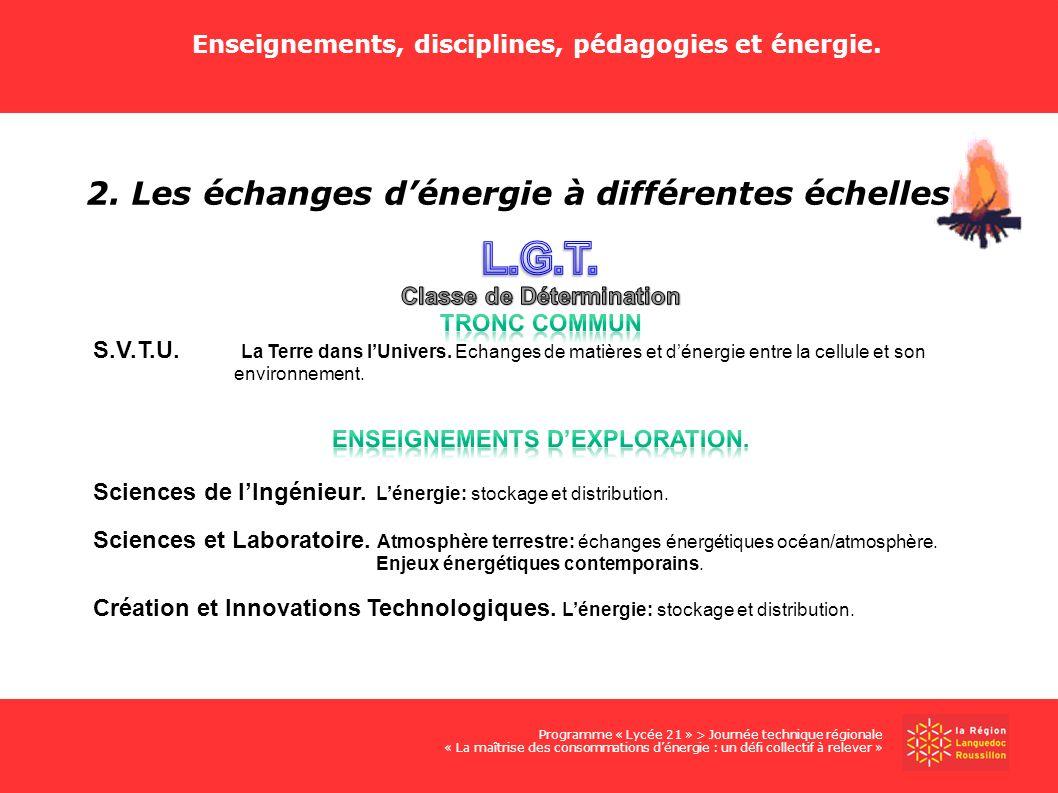 L.G.T. 2. Les échanges d'énergie à différentes échelles.
