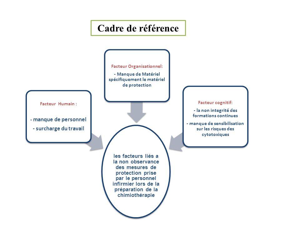Cadre de référence - surcharge du travail
