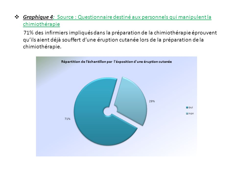 Graphique 4: Source : Questionnaire destiné aux personnels qui manipulent la chimiothérapie
