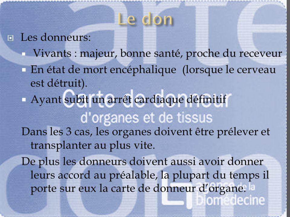 Le don Les donneurs: Vivants : majeur, bonne santé, proche du receveur. En état de mort encéphalique (lorsque le cerveau est détruit).