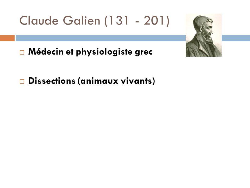 Claude Galien (131 - 201) Médecin et physiologiste grec
