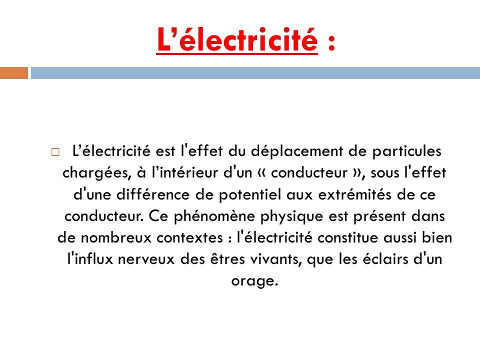 L'électricité :