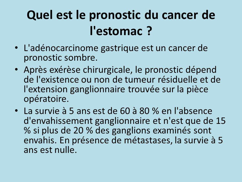 Quel est le pronostic du cancer de l estomac
