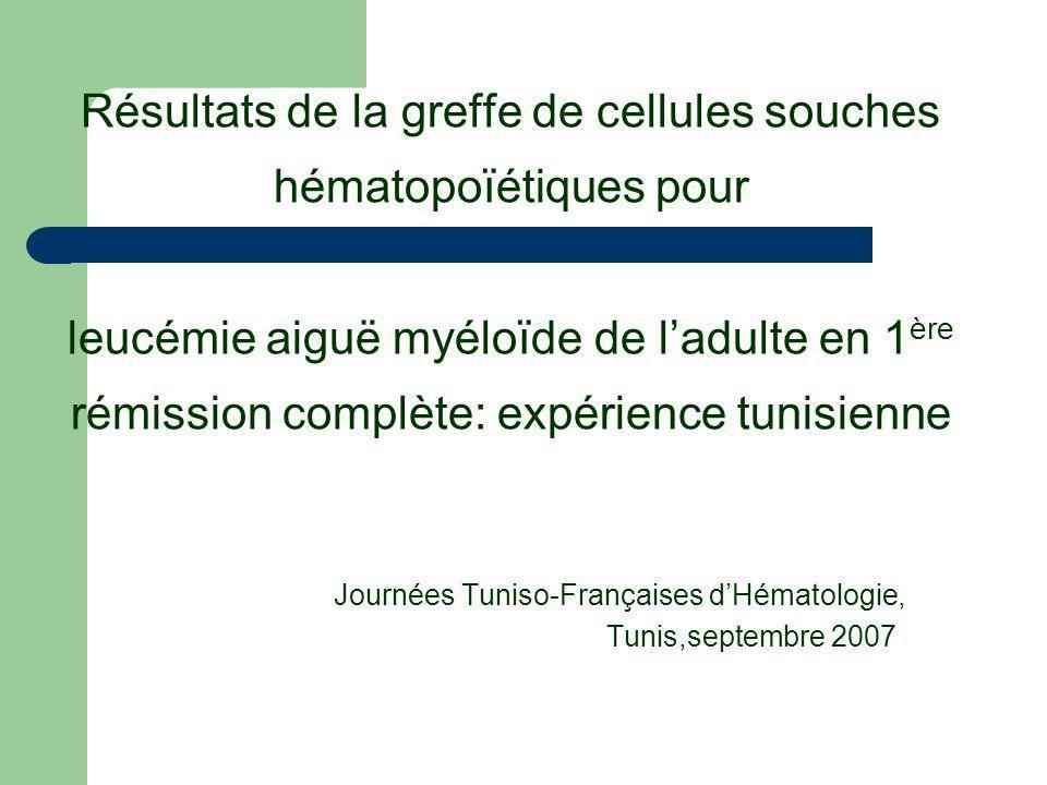 Résultats de la greffe de cellules souches hématopoïétiques pour leucémie aiguë myéloïde de l'adulte en 1ère rémission complète: expérience tunisienne