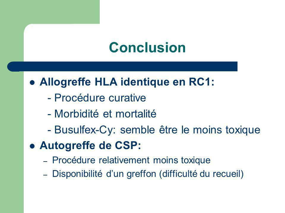 Conclusion Allogreffe HLA identique en RC1: - Procédure curative