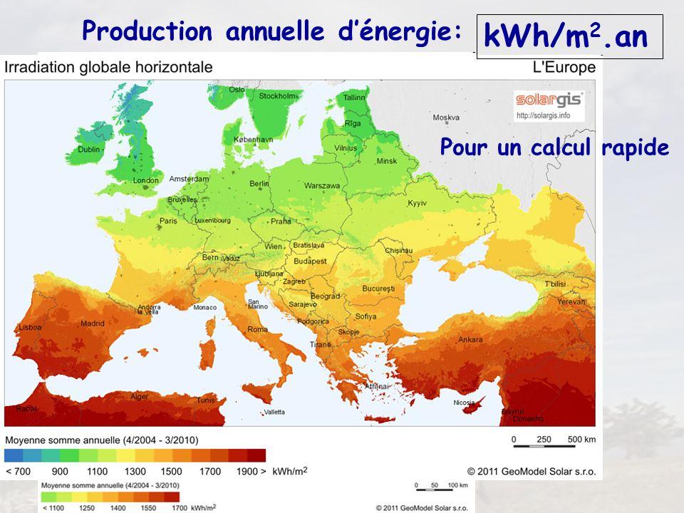Production annuelle d'énergie: