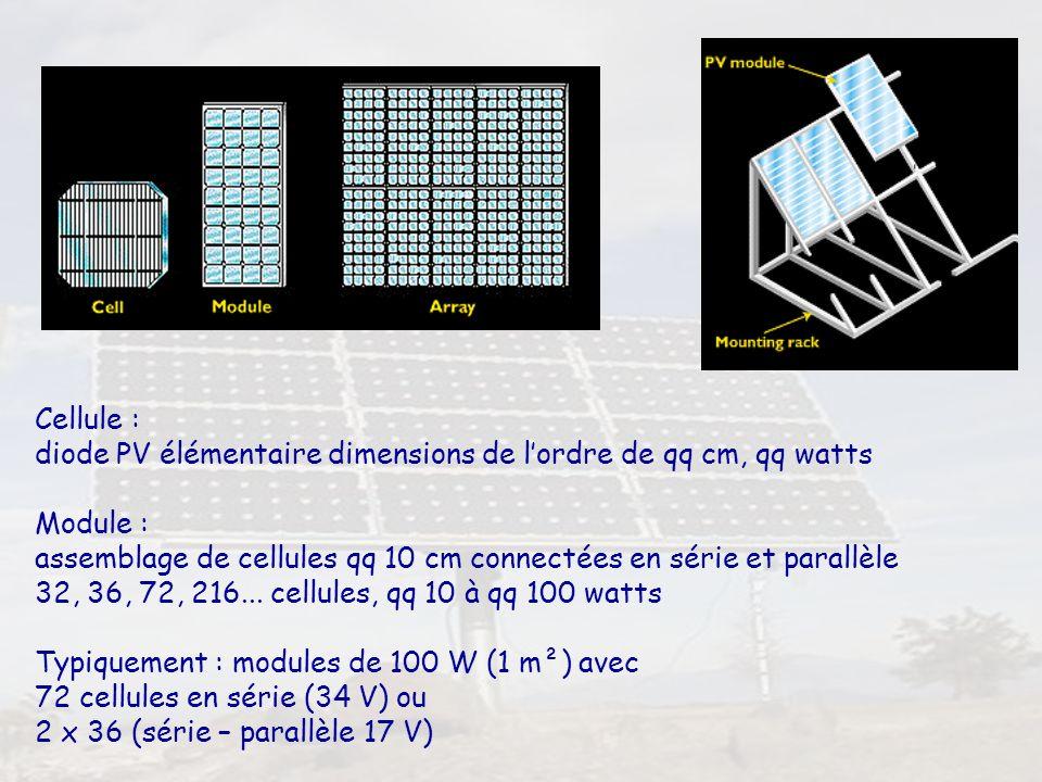 Cellule : diode PV élémentaire dimensions de l'ordre de qq cm, qq watts. Module : assemblage de cellules qq 10 cm connectées en série et parallèle.