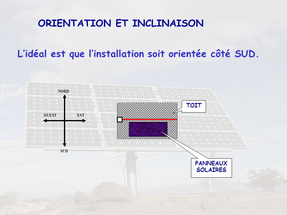 ORIENTATION ET INCLINAISON