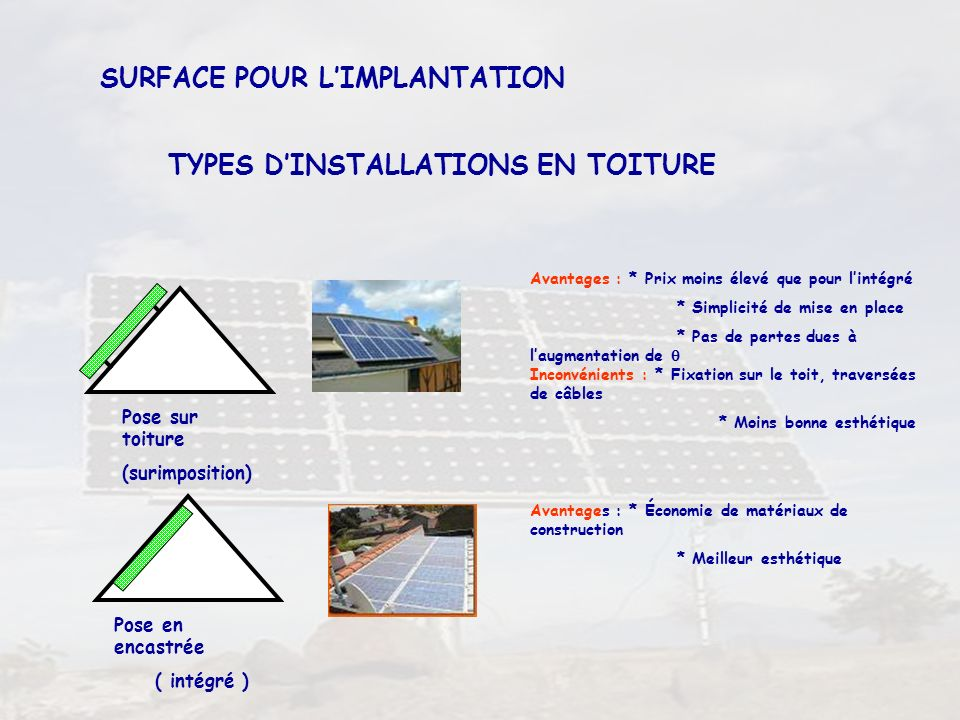 SURFACE POUR L'IMPLANTATION