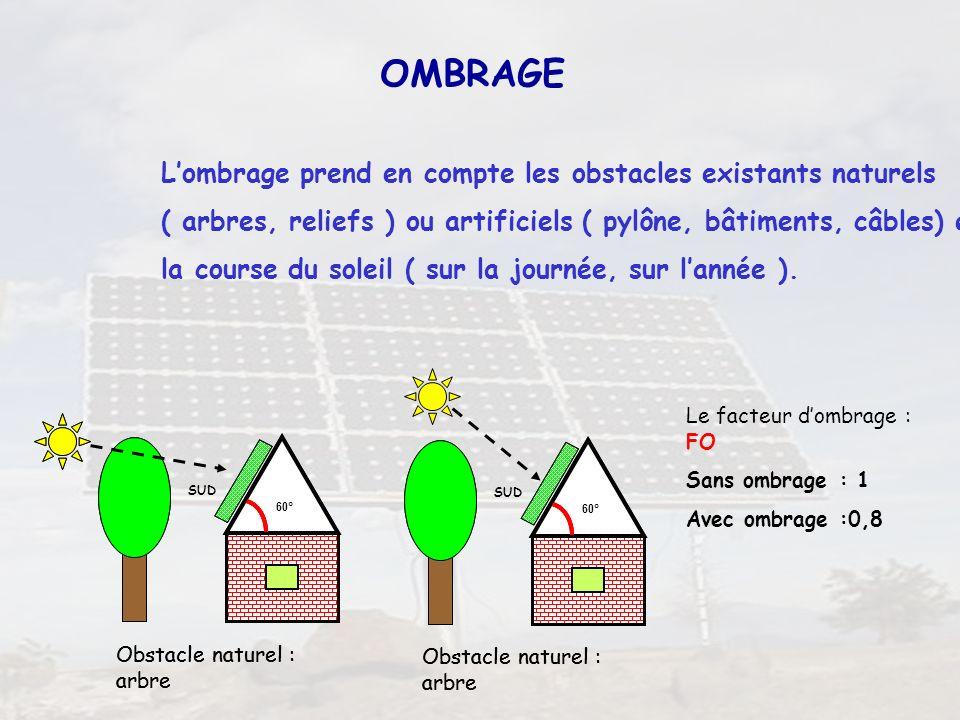 OMBRAGE L'ombrage prend en compte les obstacles existants naturels