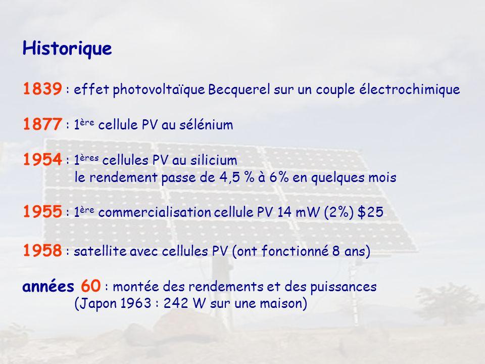 Historique 1839 : effet photovoltaïque Becquerel sur un couple électrochimique. 1877 : 1ère cellule PV au sélénium.