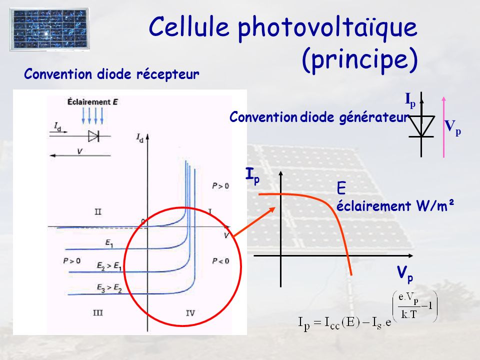 Cellule photovoltaïque (principe)
