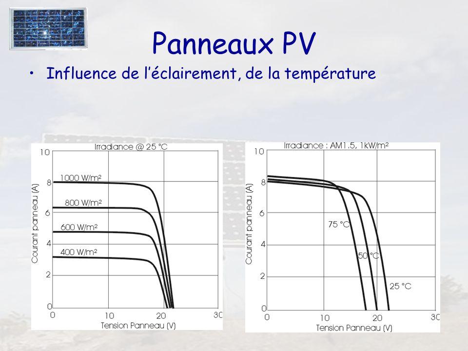 Panneaux PV Influence de l'éclairement, de la température