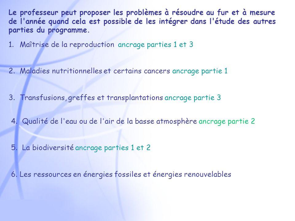 Le professeur peut proposer les problèmes à résoudre au fur et à mesure de l année quand cela est possible de les intégrer dans l étude des autres parties du programme.