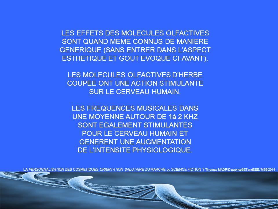 LES EFFETS DES MOLECULES OLFACTIVES SONT QUAND MEME CONNUS DE MANIERE