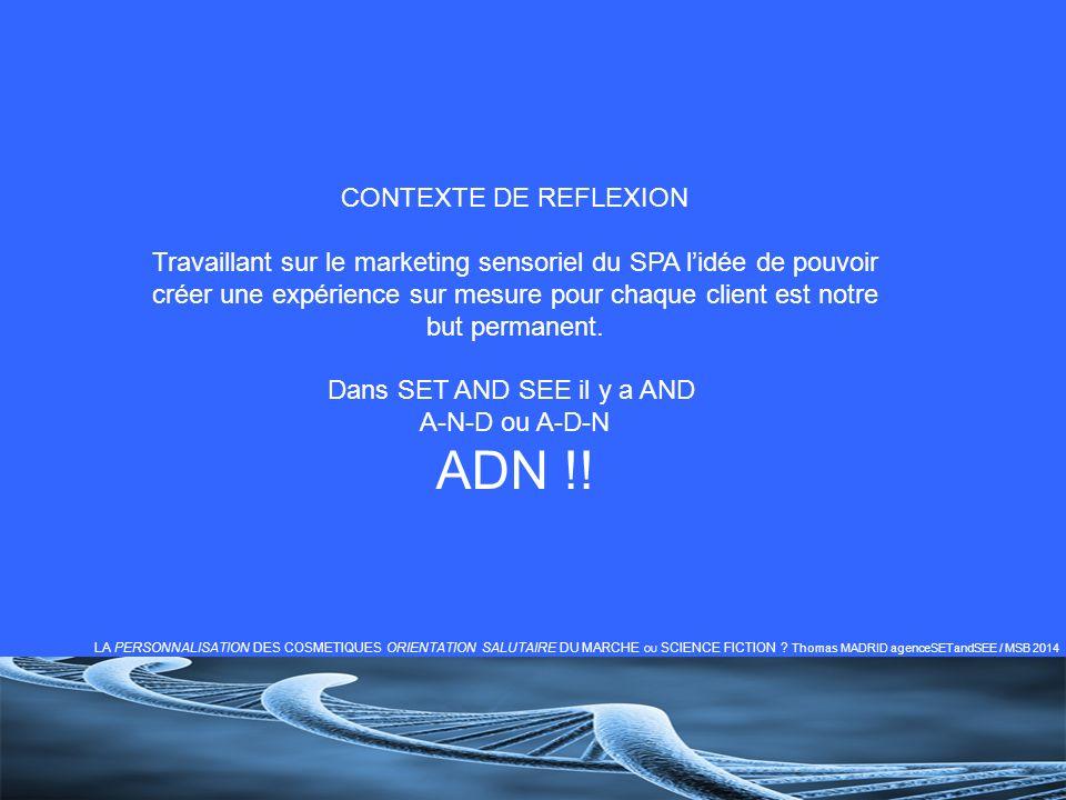 ADN !! CONTEXTE DE REFLEXION