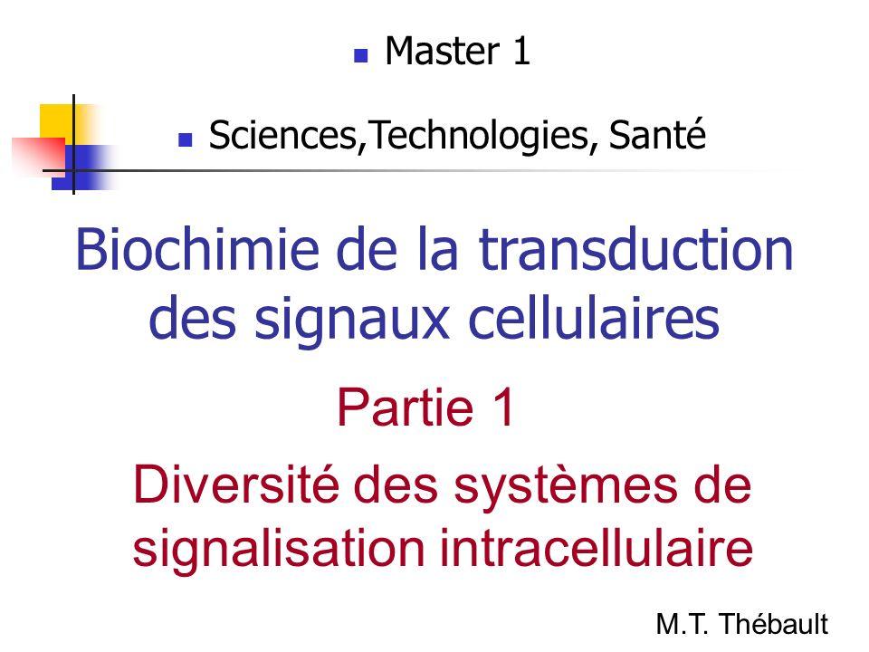 Biochimie de la transduction des signaux cellulaires
