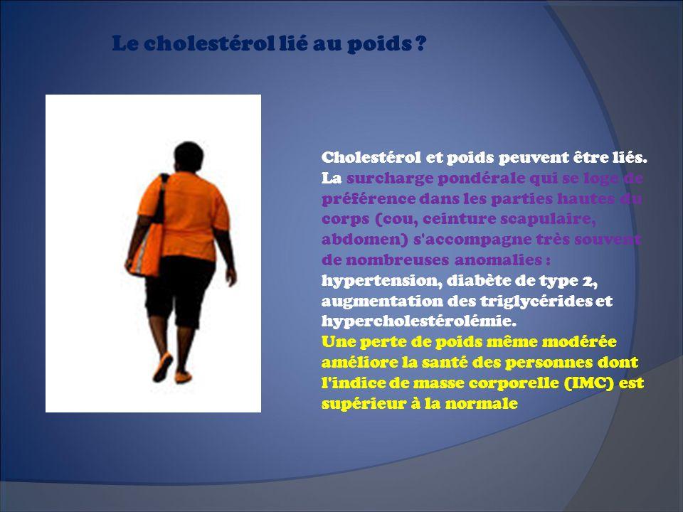 Le cholestérol lié au poids