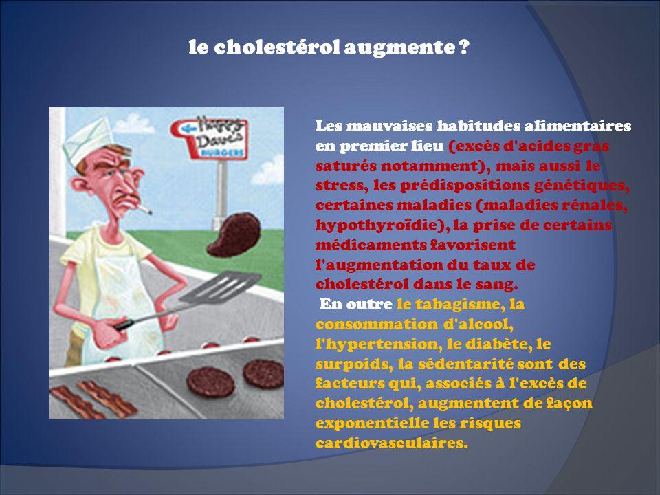 le cholestérol augmente