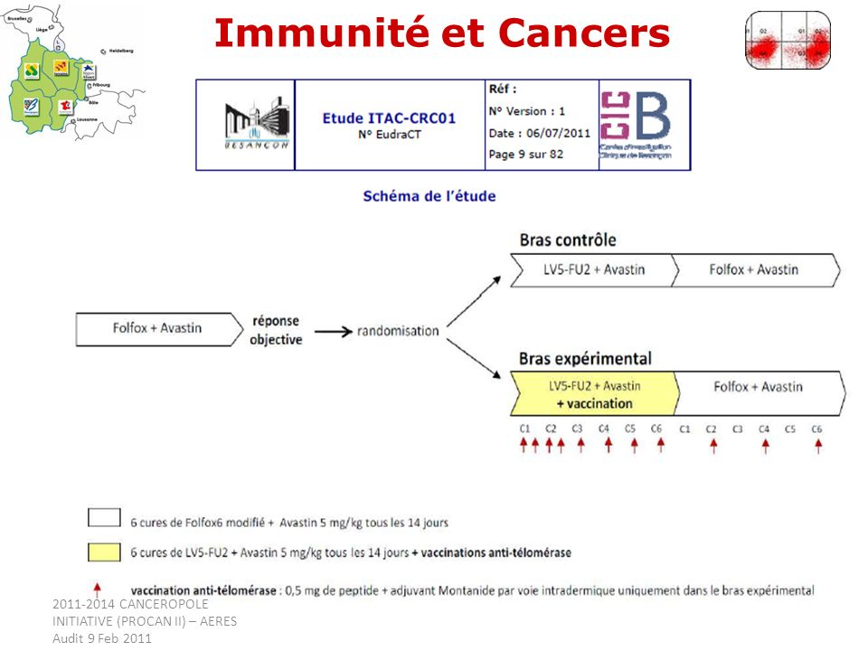 Immunité et Cancers 2011-2014 CANCEROPOLE INITIATIVE (PROCAN II) – AERES Audit 9 Feb 2011