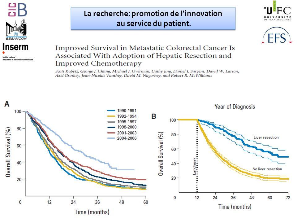 La recherche: promotion de l'innovation