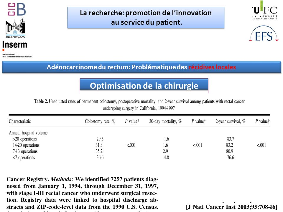Optimisation de la chirurgie