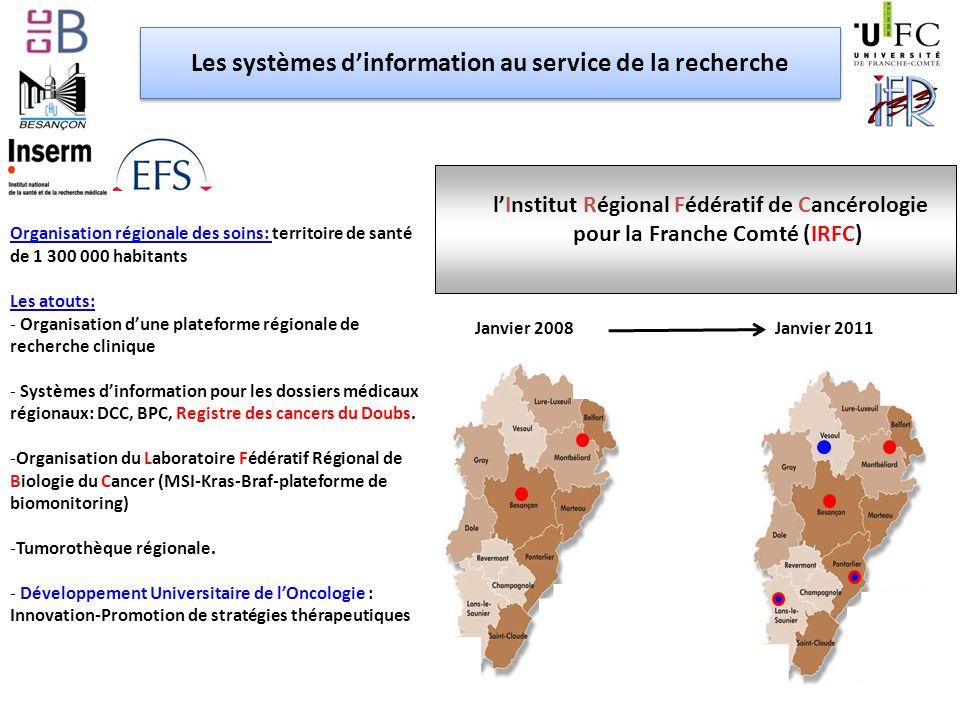 Les systèmes d'information au service de la recherche