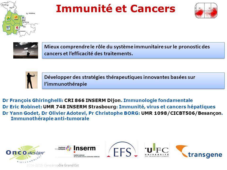 Immunité et Cancers Mieux comprendre le rôle du système immunitaire sur le pronostic des cancers et l'efficacité des traitements.