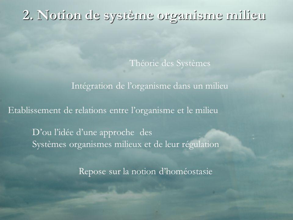 2. Notion de système organisme milieu