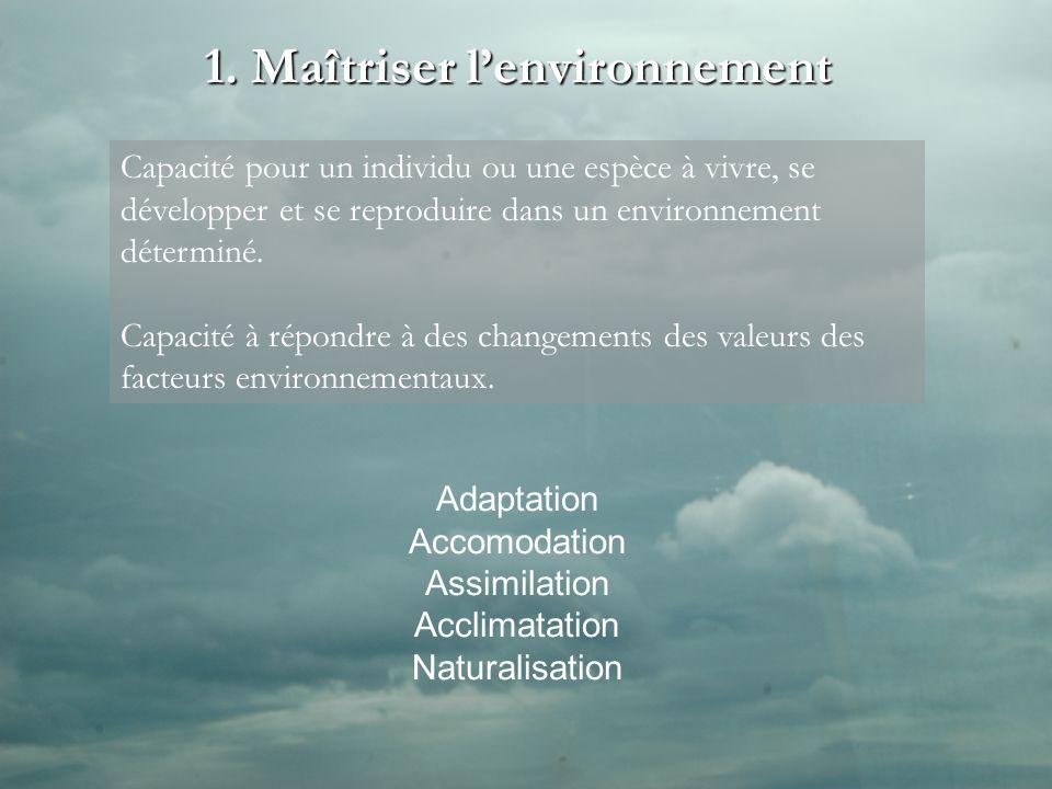 1. Maîtriser l'environnement