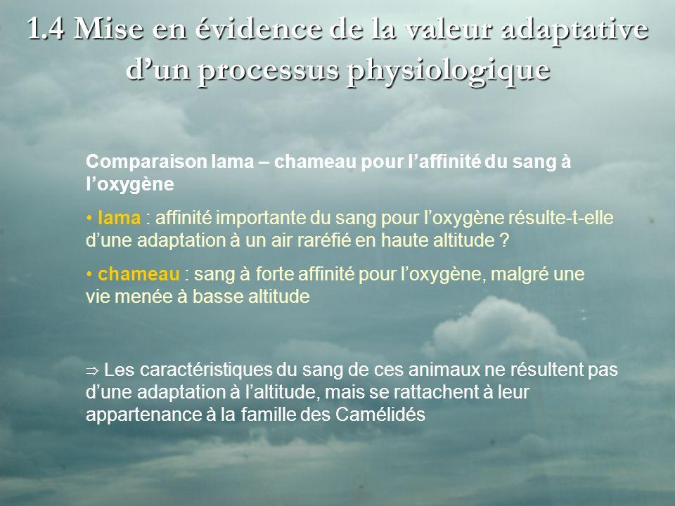 1.4 Mise en évidence de la valeur adaptative d'un processus physiologique