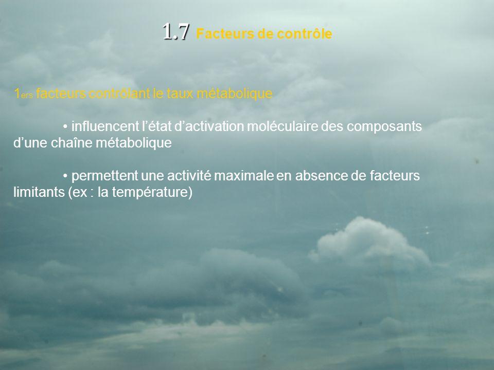 1.7 Facteurs de contrôle 1ers facteurs contrôlant le taux métabolique
