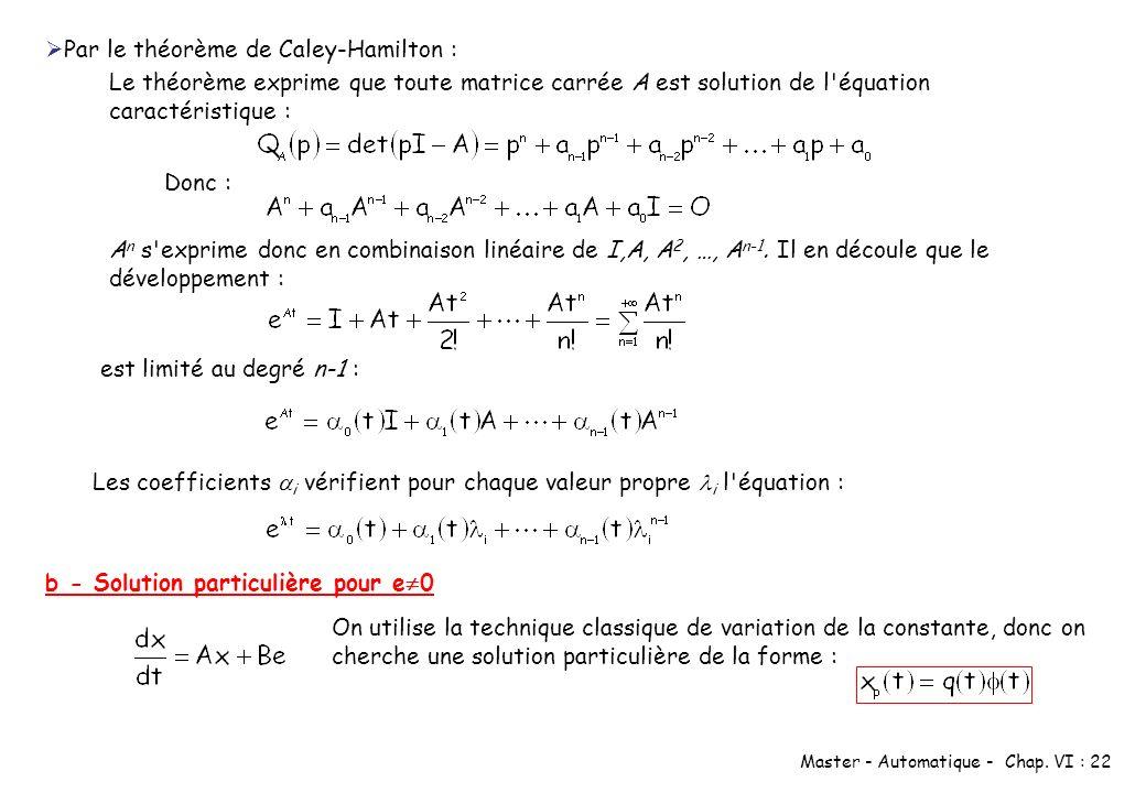 Par le théorème de Caley-Hamilton :