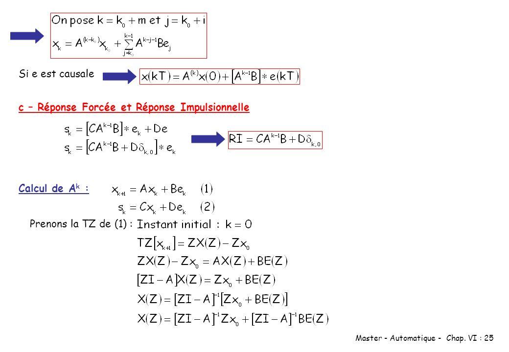 Si e est causale c – Réponse Forcée et Réponse Impulsionnelle Calcul de Ak : Prenons la TZ de (1) :