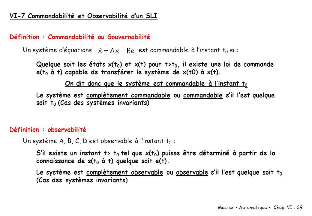 VI-7 Commandabilité et Observabilité d'un SLI